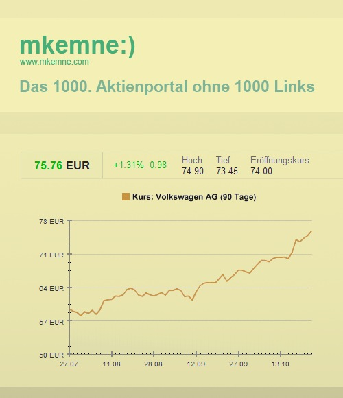 mkemne:) The 1000th Stock-Portal without 1000 Links