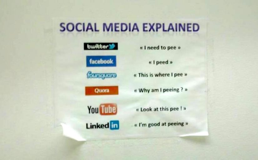 Social Media Explained [Fun]