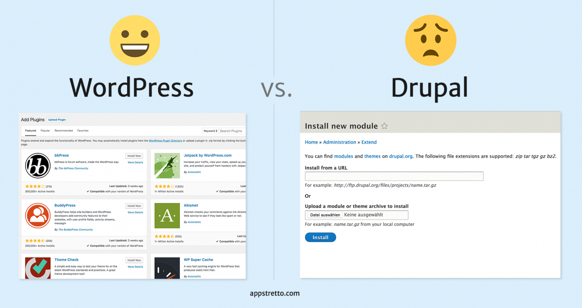 WordPress Vs. Drupal: Module Installation