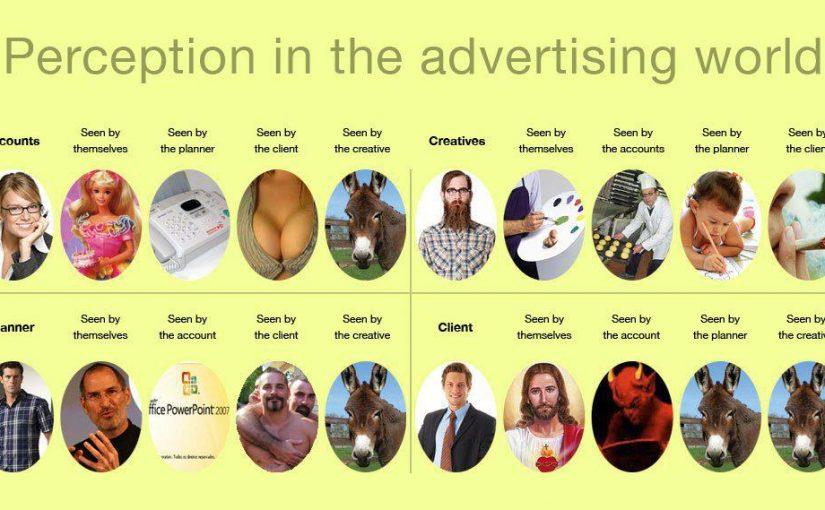 Perception Advertising World