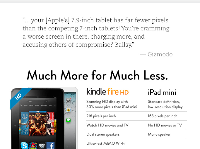 Amazon Kindle iPad Mini Comparison On Frontpage