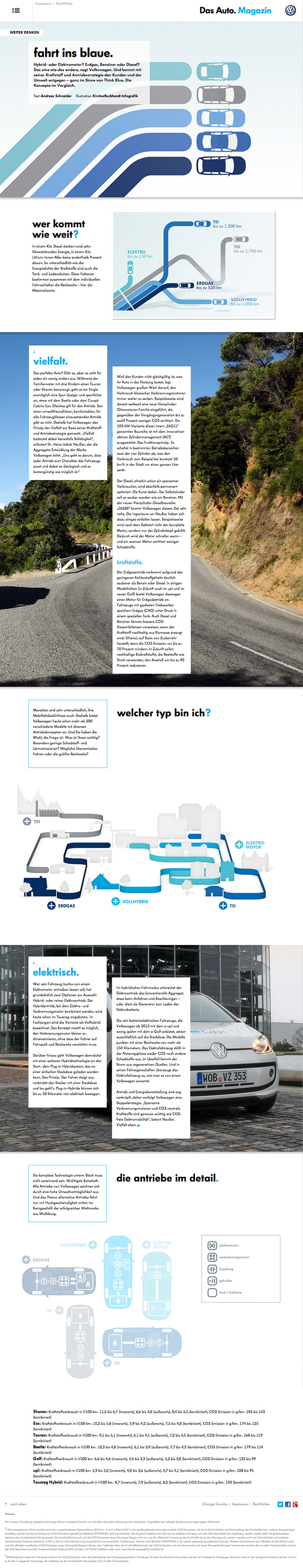VW Das Auto Magazine Article Page